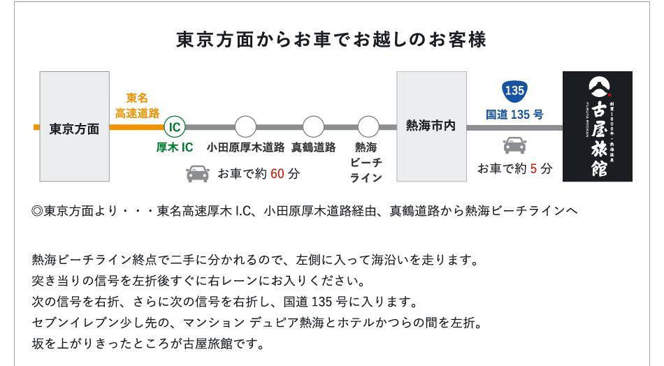 東京方面からお車でお越しのお客様
