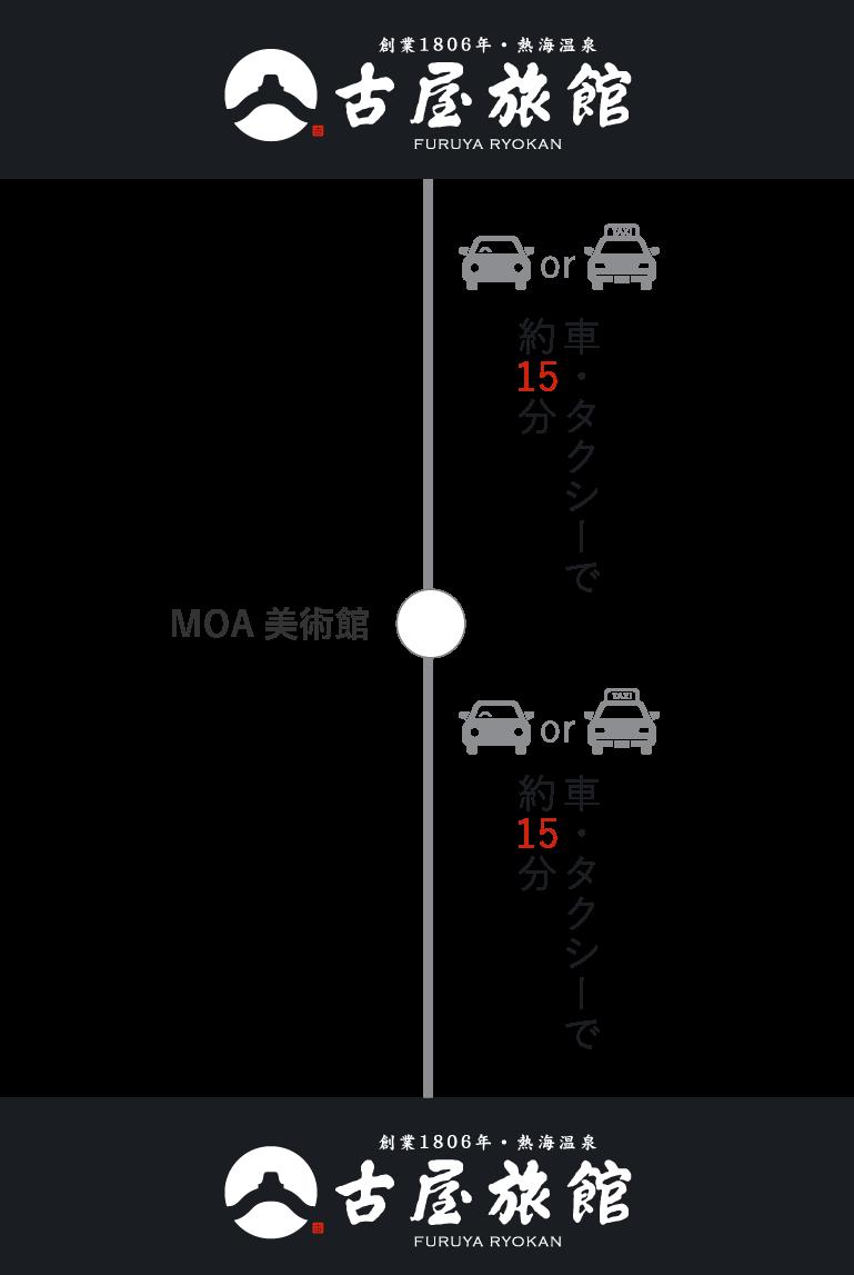 絶景コース MOA美術館観光