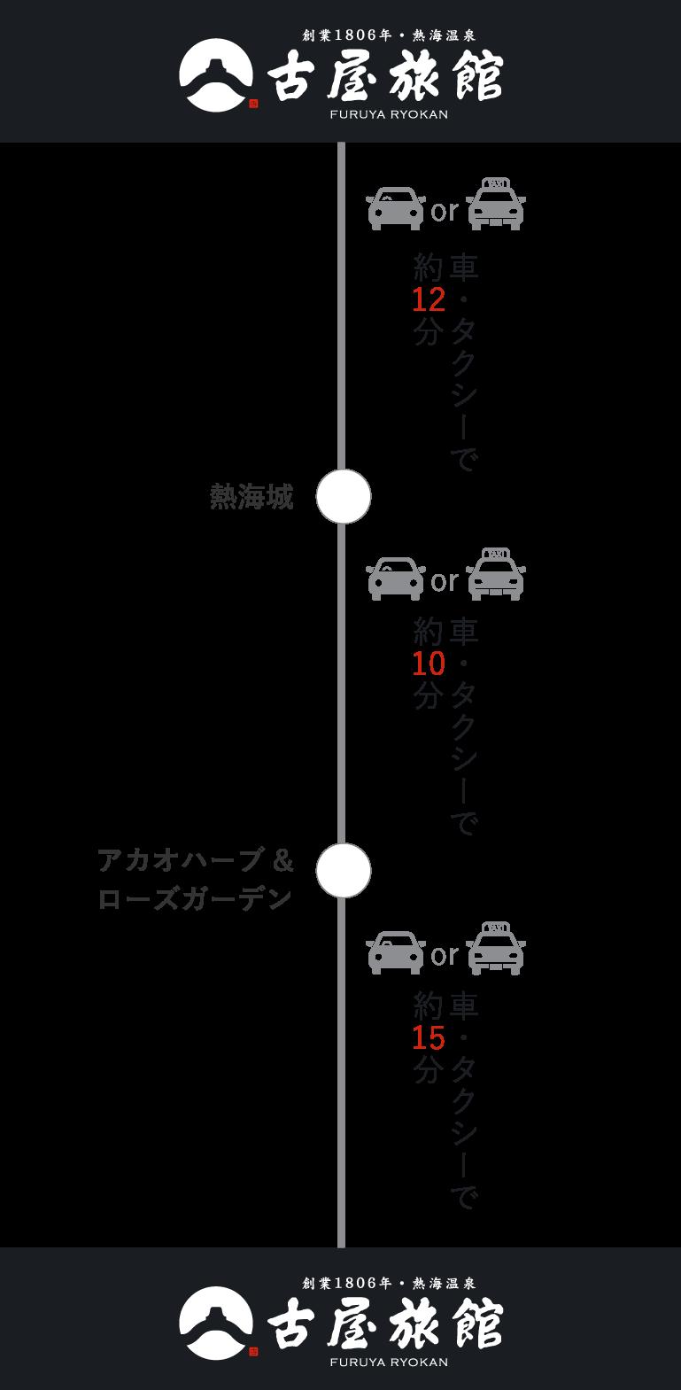 絶景コース 熱海城・錦ヶ浦
